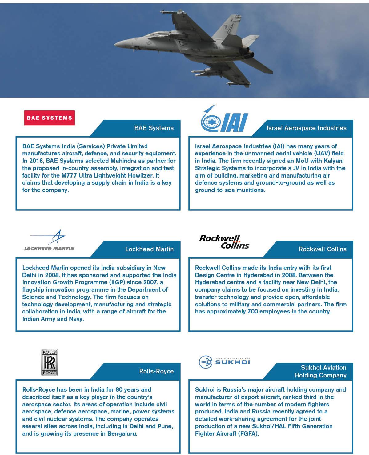 International players in Indian Aerospace