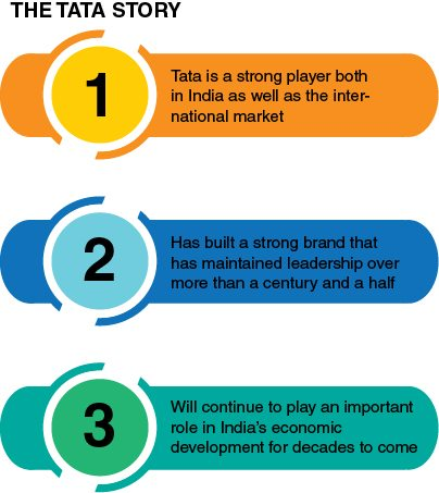 The TATA story