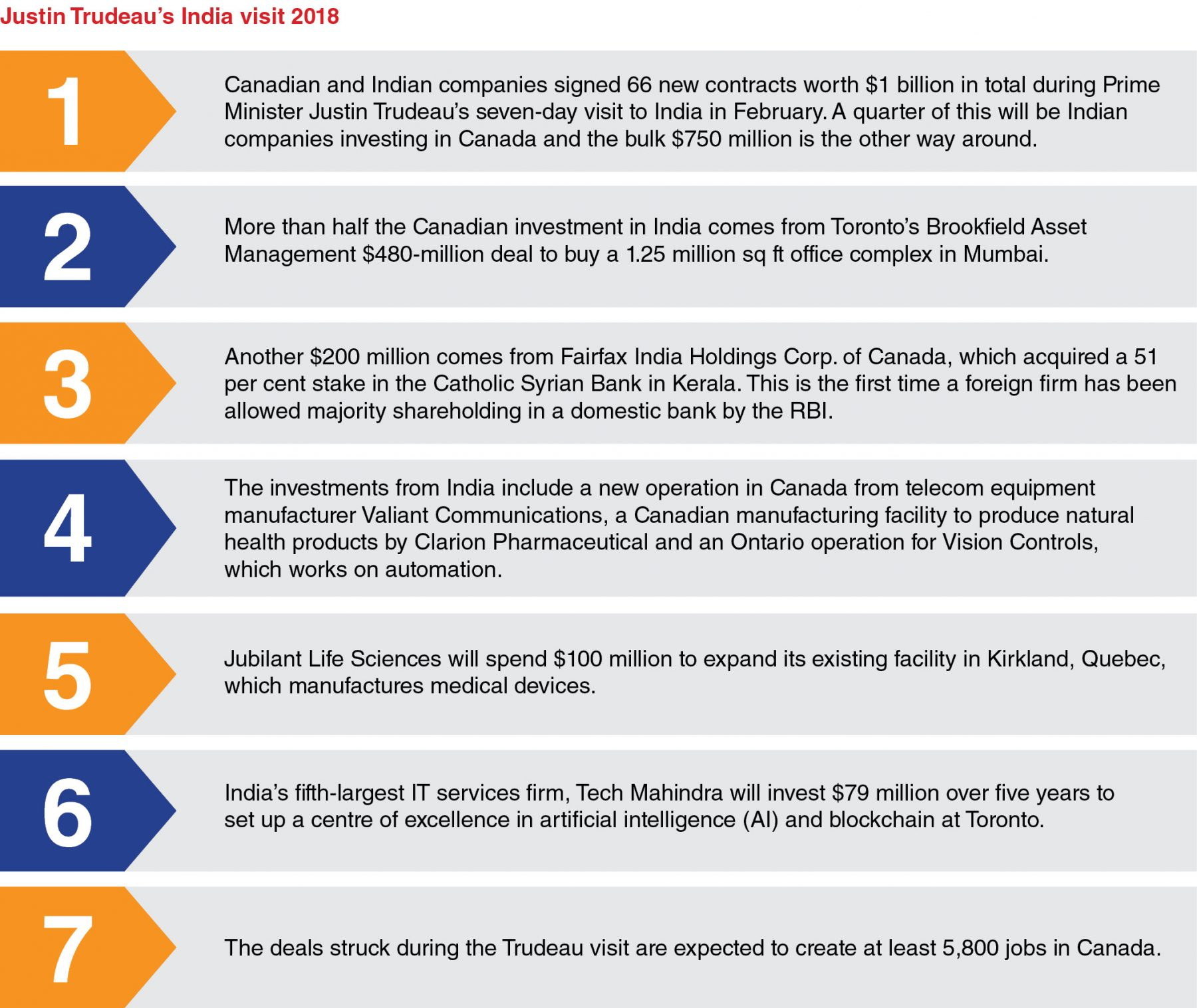 India-Canada: A missed opportunity- Indian Global Business