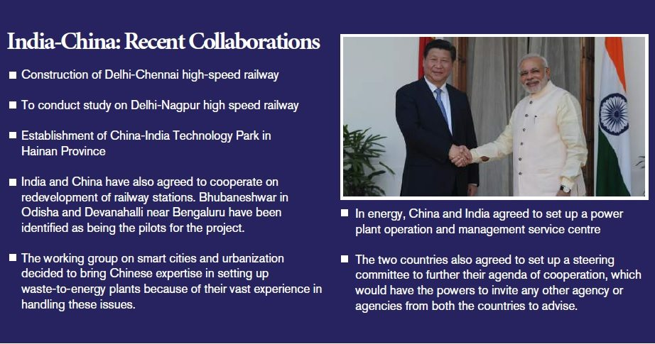 India China Recent Collaborations china India and China: It's complicated India China Recent Collaborations