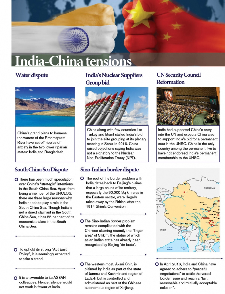 India-China Tensions china India and China: It's complicated India China Tensions 782x1024