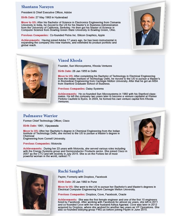 QUOTES OF THE YEAR - India Inc Group