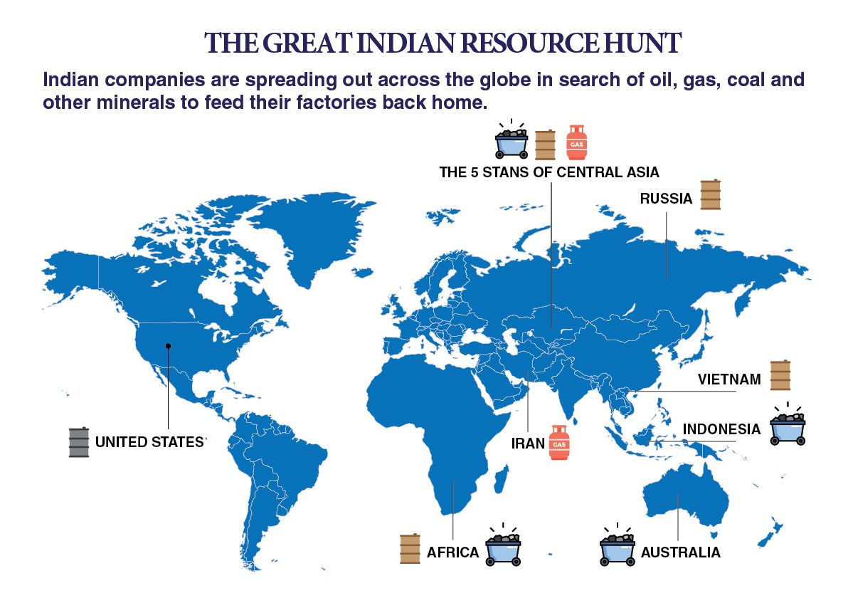 The great Indian resource hunt