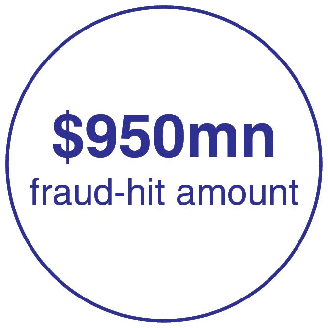 $950mn fraud-hit amount