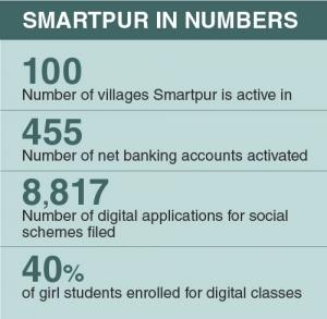 A smart solution to socio-economic development- GFX