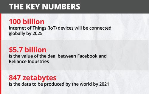 Indian telecom, tech and data beckon global investors