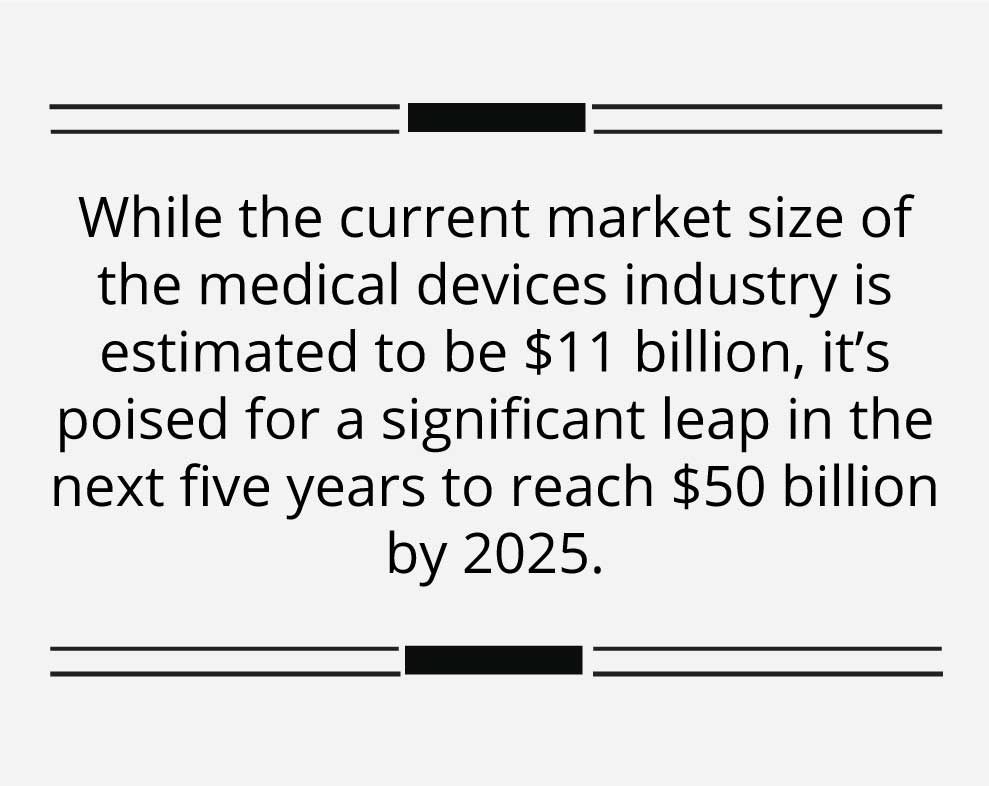 New era beckons for India's medical devices industry