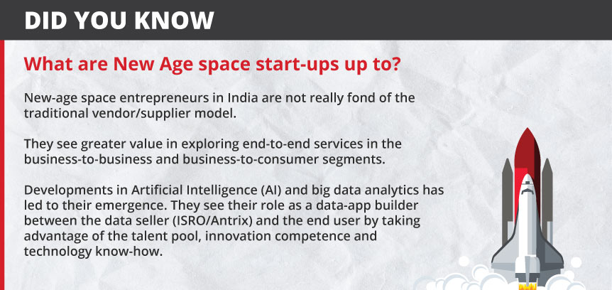 Start-ups add a new tune to India's space jam