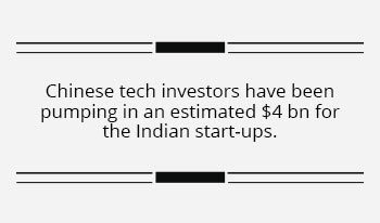 Have Startup Investments hit the Great FDI wall
