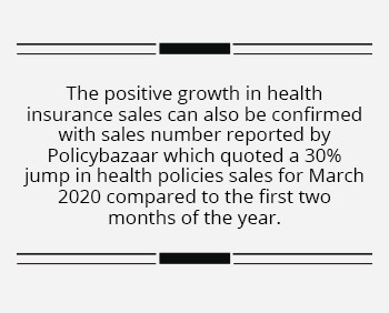 What's helping grow India's insurance market