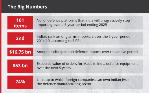 Negative list of imports to provide a leg up for Made in India defence platforms