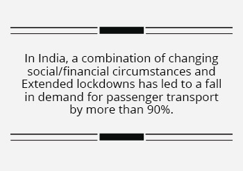 Reimagining the new normal in India's transport industry- Blurb1