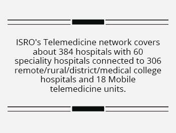 The age of telemedicine in India