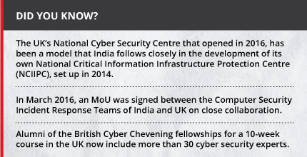 Defence becomes the new building block for UK-India ties