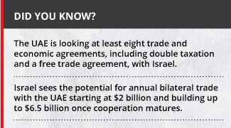 How UAE-Israel peace deal is also a win for India- GFX1