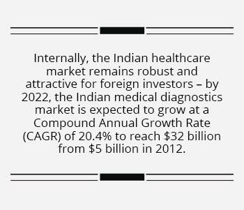 India-UAE recognise there is wealth in health- Blurb3