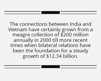 India-Vietnam ties keep getting upgraded