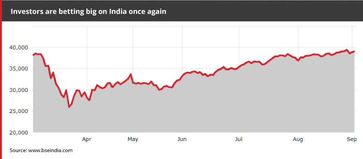 Indian economy doomsday predictions are highly overstated
