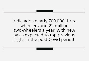 Fuel cells are key to powering India's green future