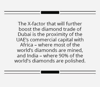 Israel-UAE ties unlock sparkling potential for Indian diamond traders
