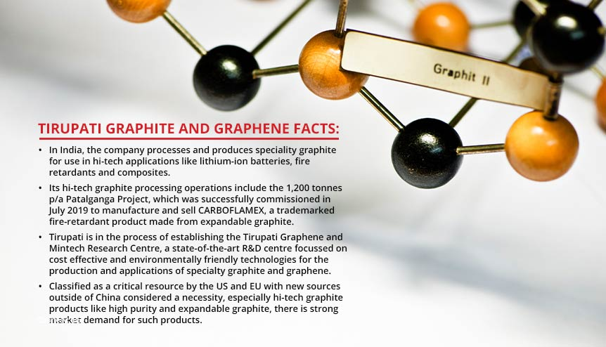 An Indian company can help secure its graphite needs