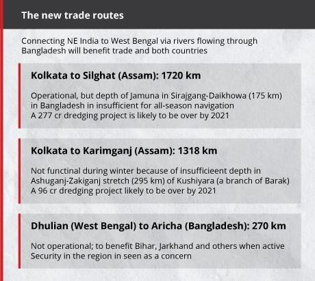 India and Bangladesh reset ties with seven agreements