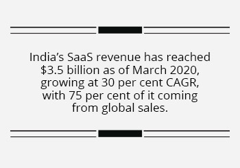 India shows its SaaS -y side