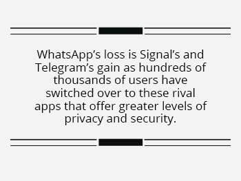 WhatsApps new privacy policy to impact retail market dominance in India